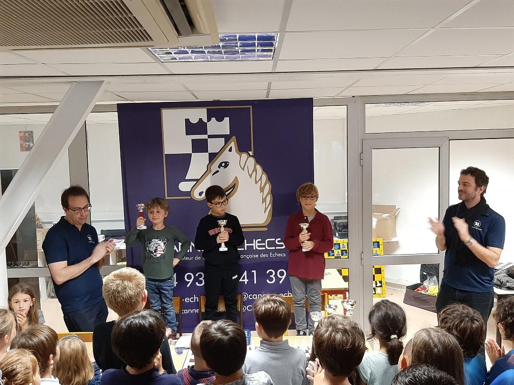 Le podium CE
